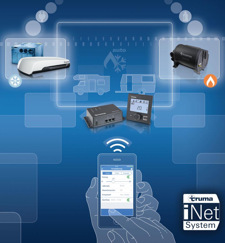 Das Bild zeigt den Überblick des Truma iNet Systems